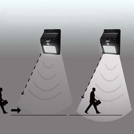 به علاوه، سیستم های کشف حرکت بیشتر قابل پیکره بندی هستند که معمولا در آن می توانید مناطق مشخصی از میدان دید دوربین را که