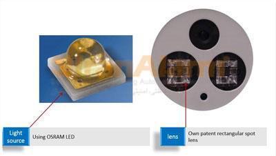 تکنولوژی دید در شب در دوربین های زوم دار