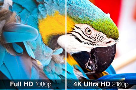 رزولوشن 4Kبرای دوربینهای CCTV