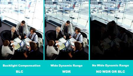 دانستنی هایی مفید درباره تکنولوژی های WDR- BLC