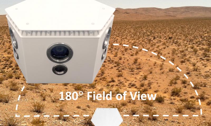 دوربین مداربسته ۱۸۰ درجه با چند سنسور حرارتی